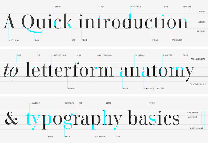 The Craft of Typography - Nuno Alexandre